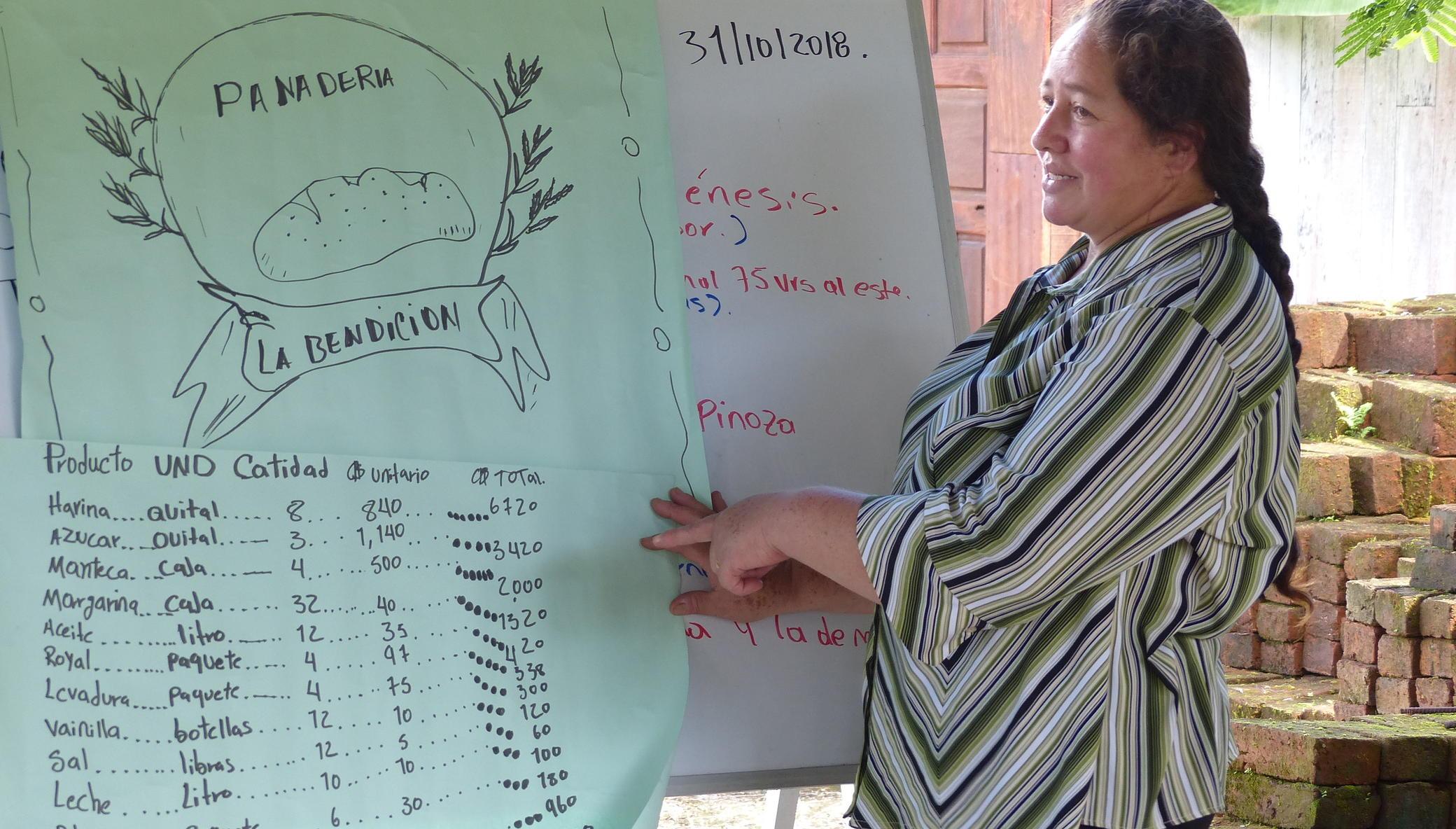 Economic Empowerment for 150 Women in Nicaragua